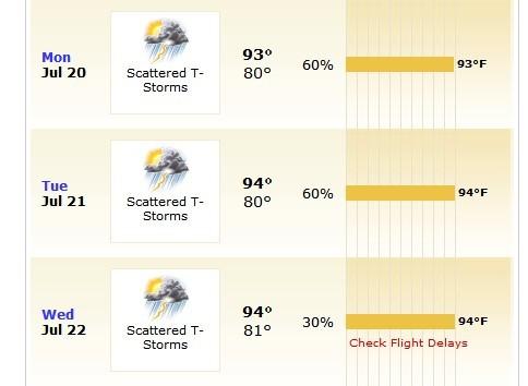 的确,有点糟糕,幸运的话可能会见到太阳,不幸运的话可能阴雨连绵(上帝保佑^_^)