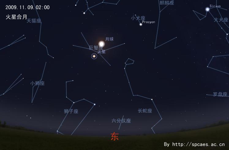 200911090200火星合月