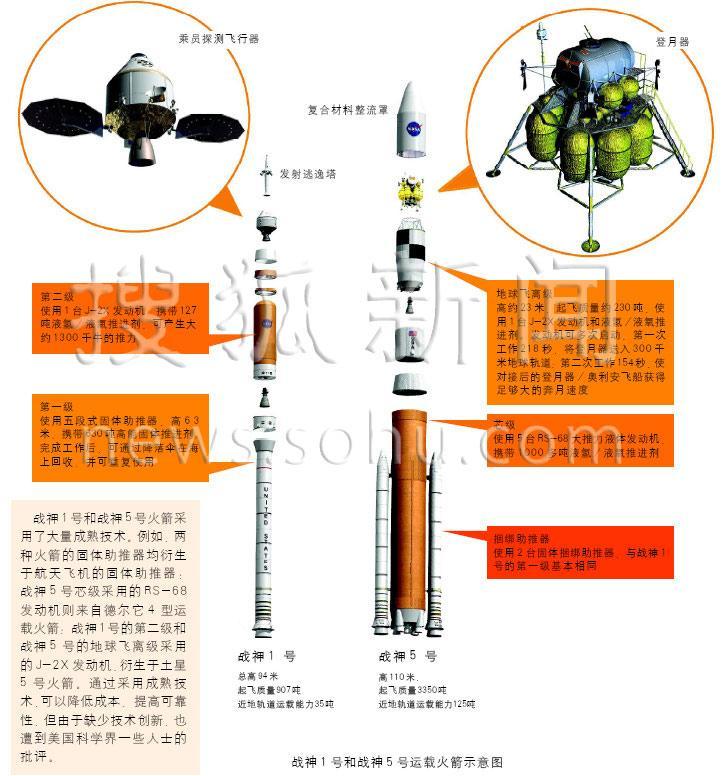 战神火箭.jpg