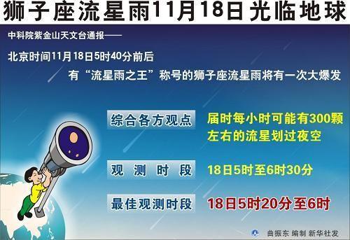 狮子座流星雨11月18日光临地球.jpg
