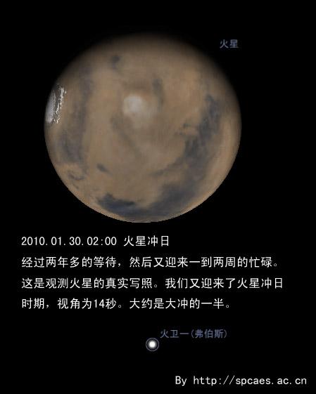 201001300200 火星冲日