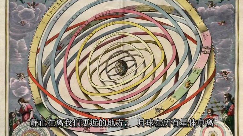 托米勒地心体系.jpg