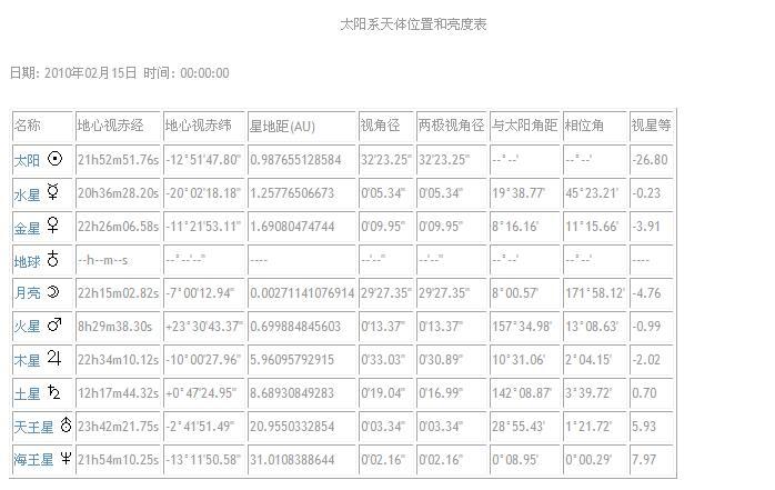 201002150000行星数据表.JPG
