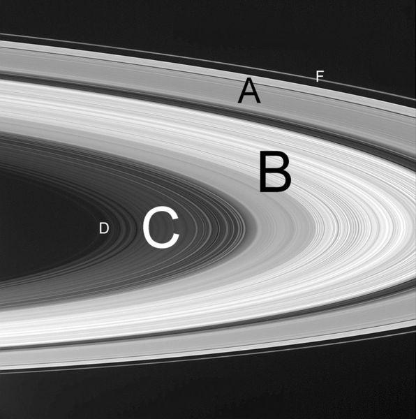 Saturn\'s ring plane.jpg