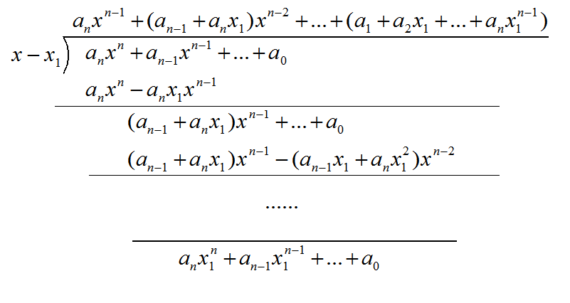 多项式除法计算过程