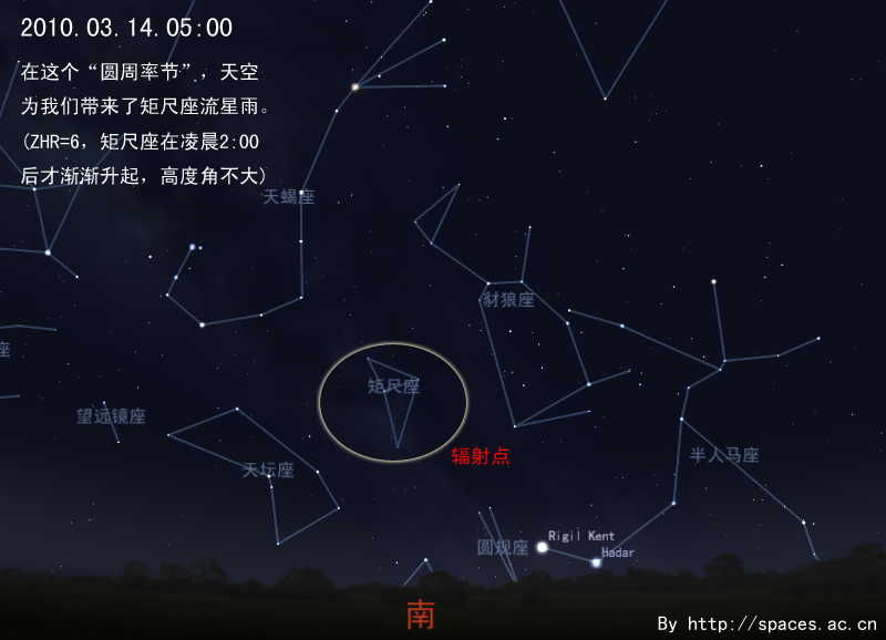 201003140500矩尺座流星雨.png