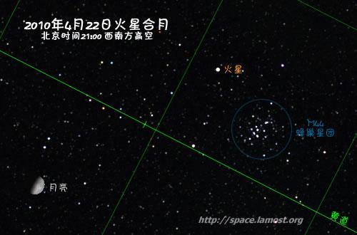 201004222100火星合月.jpg
