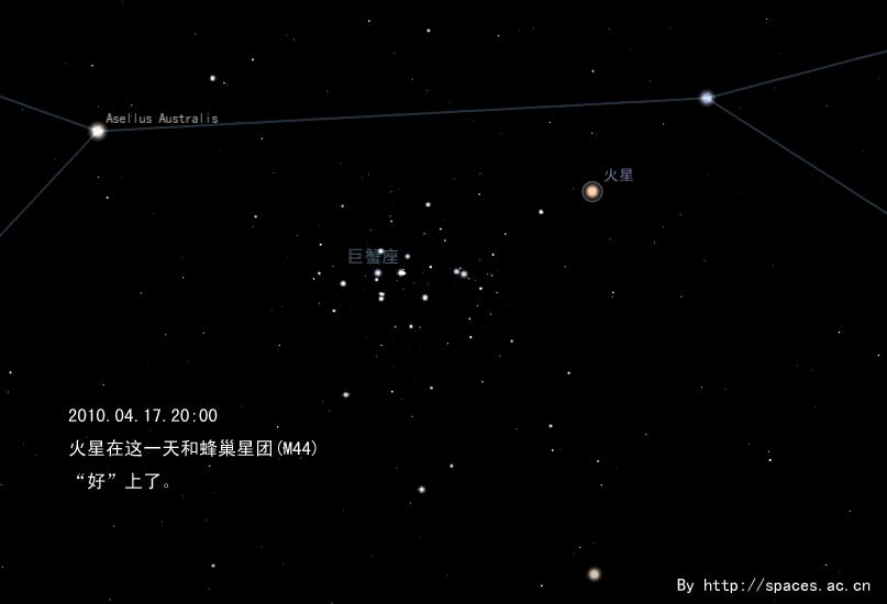 201004172000火星合M44.png