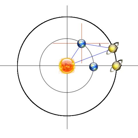 行星相对运动示意图.png