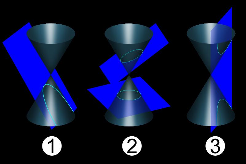 圆锥曲线.png