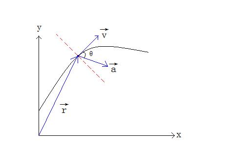 曲率半径推导示意图.PNG
