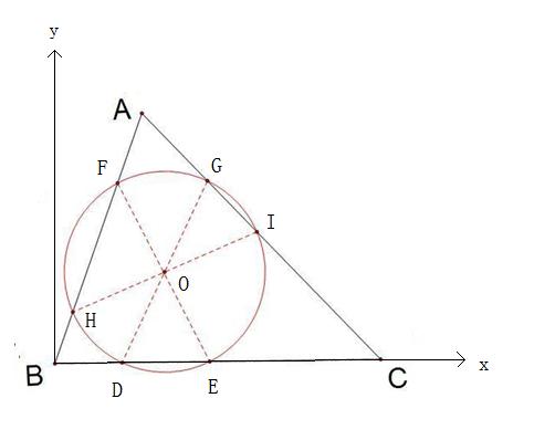 """三角形的""""六接圆""""-坐标图"""