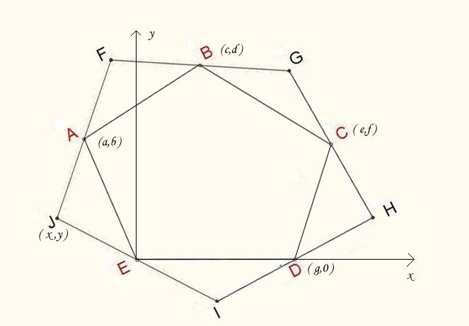 五边形问题-坐标图.png