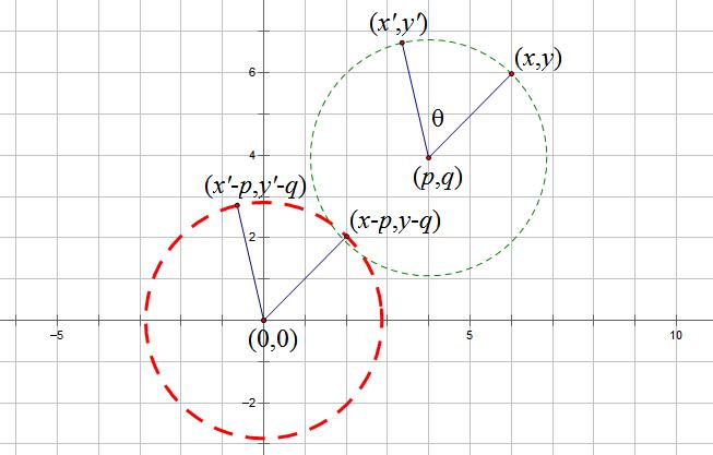 坐标旋转-平移.PNG