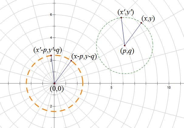 坐标旋转-极坐标.PNG