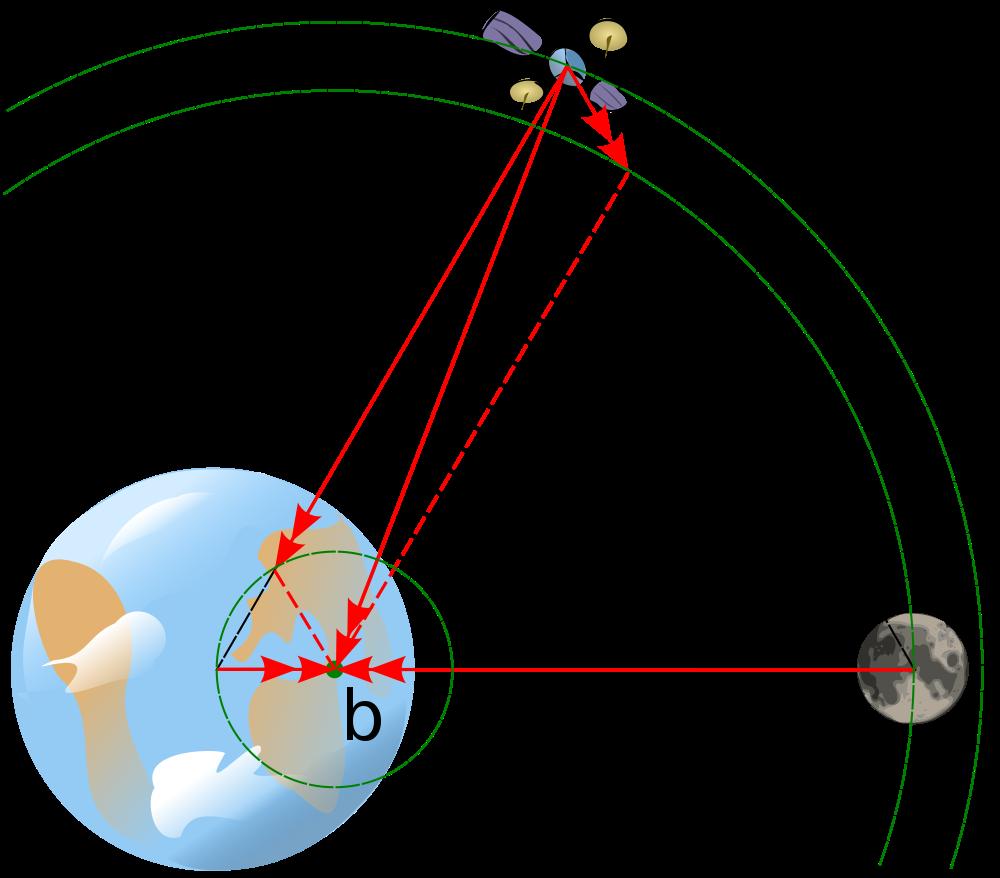 L4_diagram_svg.png