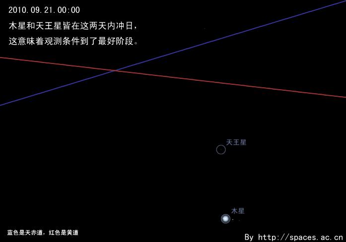 木星冲日-201009210000.png