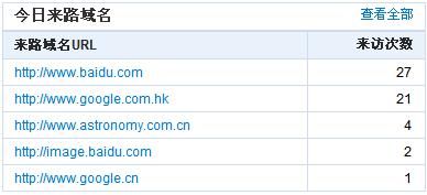 2010.09.10-来路网站.PNG