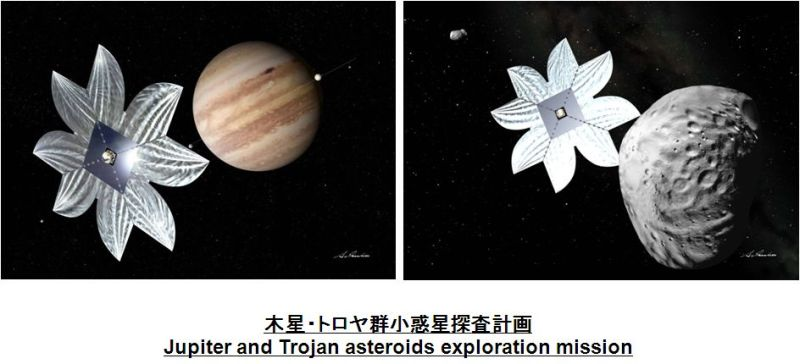 下一步目标:木星合小行星