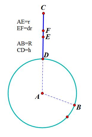 天梯-简化图