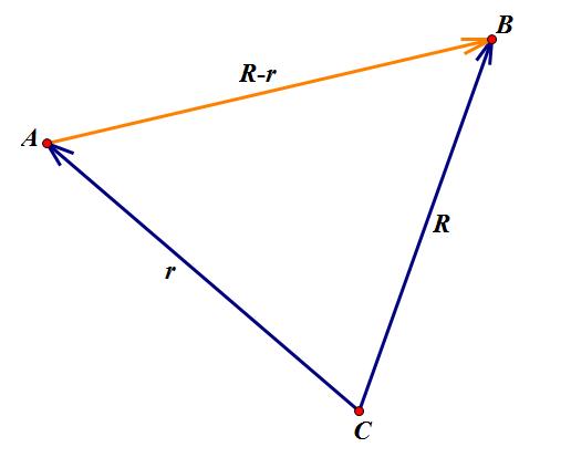 宇宙膨胀-简单图示.PNG
