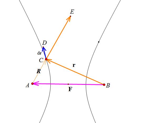 双曲线的光学性质.PNG