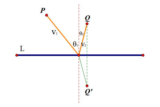 折射定律-推论.PNG