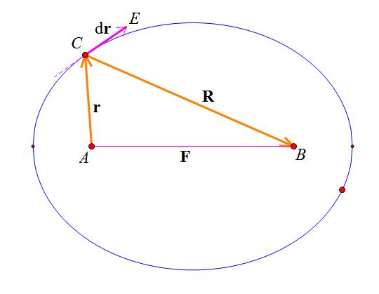 椭圆的光学性质.PNG