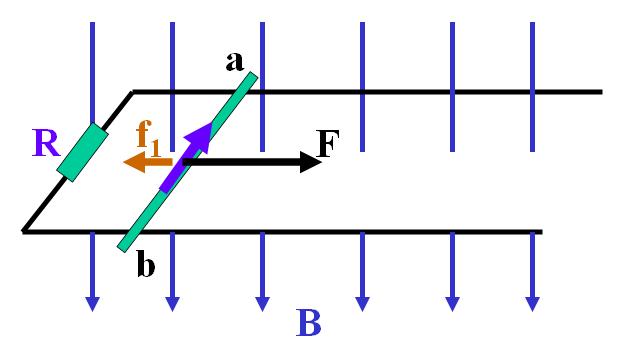 光滑导轨-电磁感应.PNG