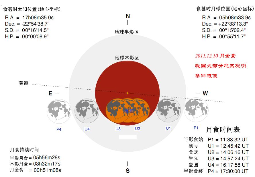 2010.12.10-月全食-1.PNG