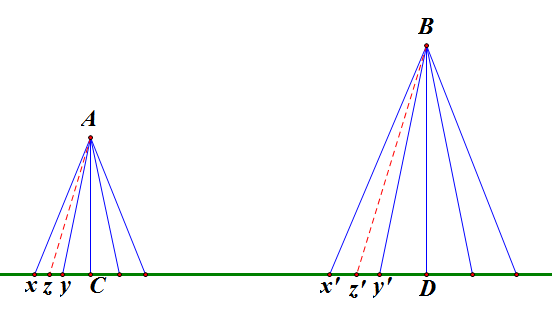 无限大均匀电荷板场.PNG