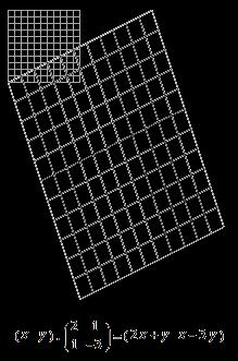 矩阵乘法-几何