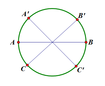 圆形-对称思想