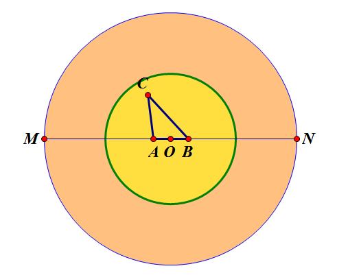 椭圆-圆形思想.PNG