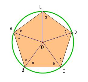 五边形.PNG