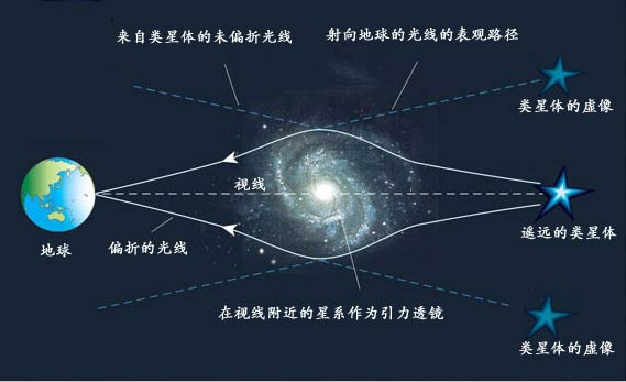 universe_mystery_gravitation_01.jpg