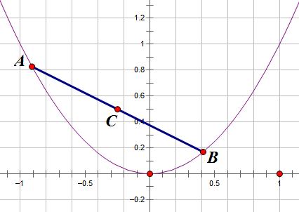 抛物线里边的定长弦.PNG