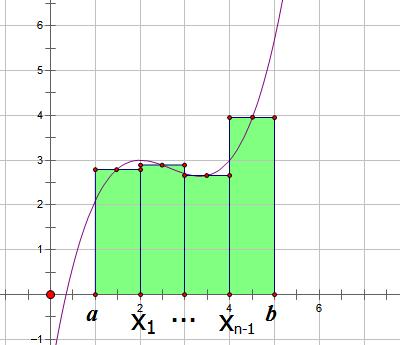 中点矩形法则.PNG