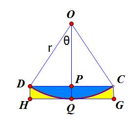 近似的圆弧