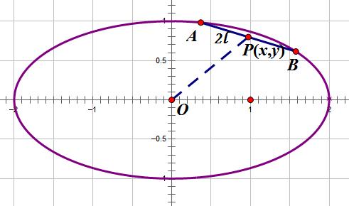 椭圆内的定长弦1.PNG