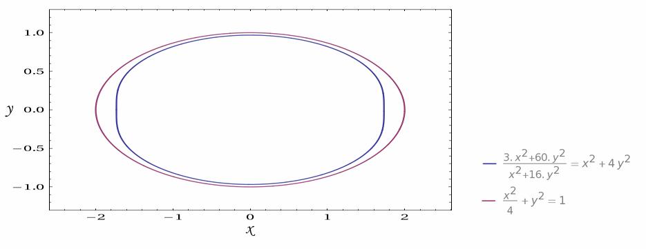 椭圆内的定长弦3.png