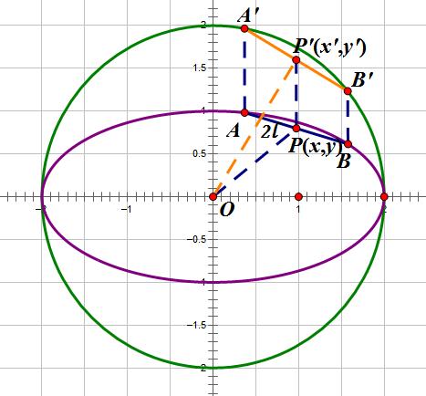 椭圆内的定长弦2.PNG