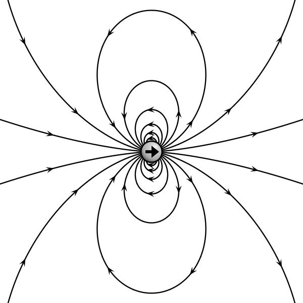电偶极子的电场线(来自维基百科)