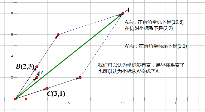 矩阵的几何意义.png
