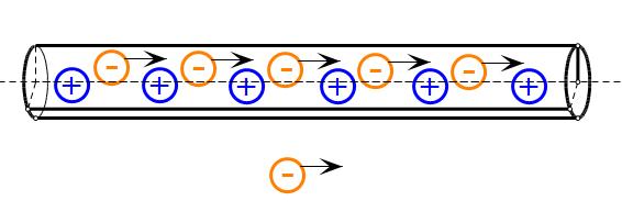 电的相对论效应.png