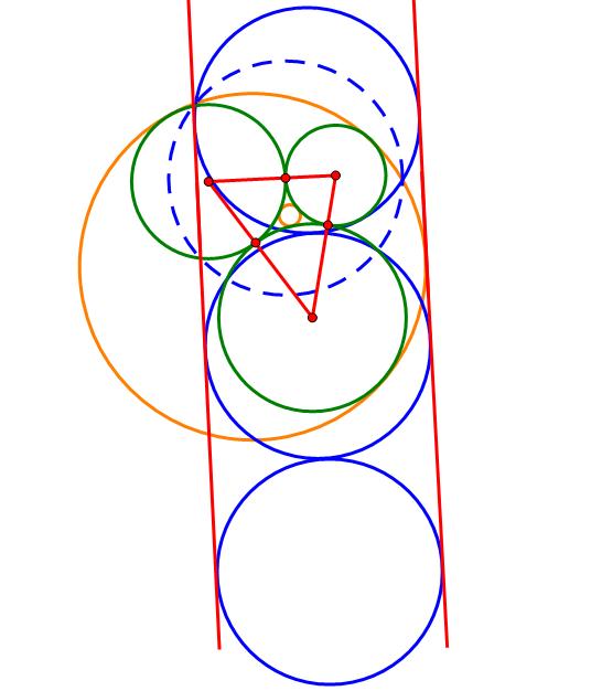 三圆的外切圆和内切圆 (6)