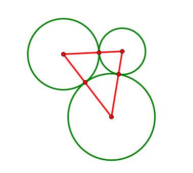 三圆的外切圆和内切圆 (1)