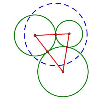 三圆的外切圆和内切圆 (2)