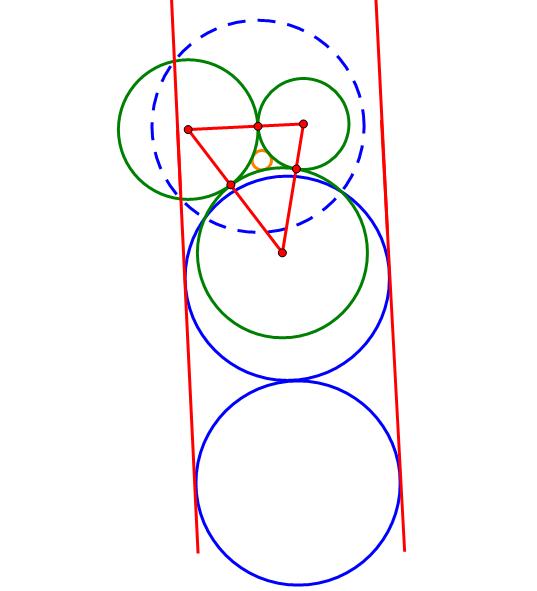 三圆的外切圆和内切圆 (5)
