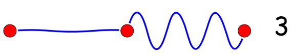 f3(x)中的3x项